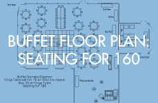 Miller Room floor plan for 160 guests with buffet