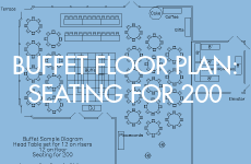 Miller Room floor plan for 200 guests with buffet