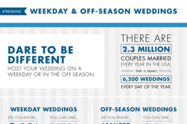 Save Money with a Non-Traditional Wedding